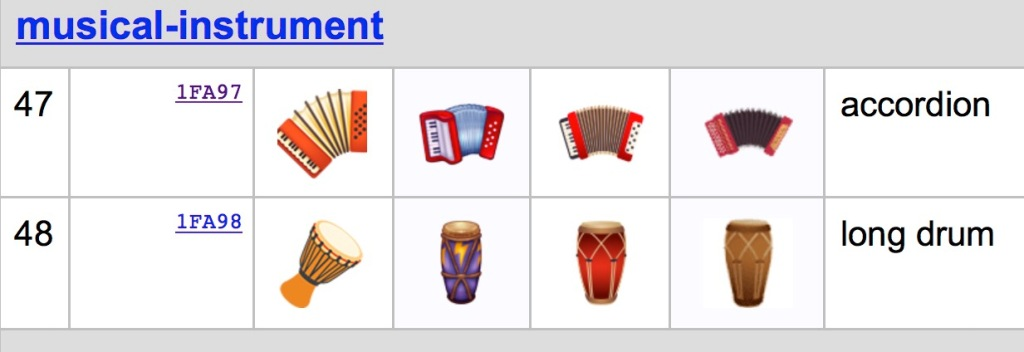 "Screenshot detail of Unicode site, chart showing four different designs for the accordion emoji, above four different ""long drum"" emoji with congas and djembe"